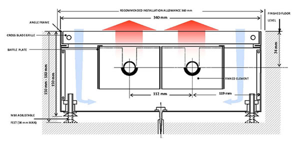 Type T11 - Heating Solutions - Trench Heating