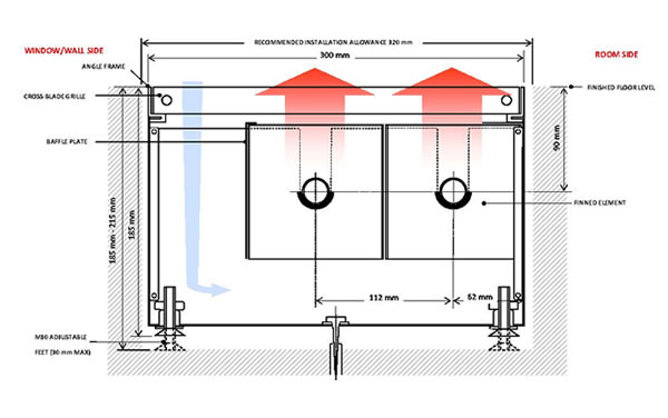 Type T12-0 - Buried Heating Systems - In-Floor Heaters