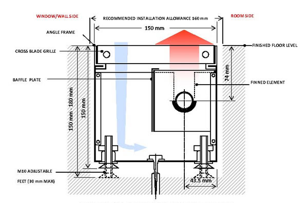 Type T2-0 - Downdraught Heating Systems - Canal Heating